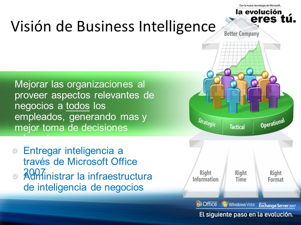 Visión de Business Intelligence