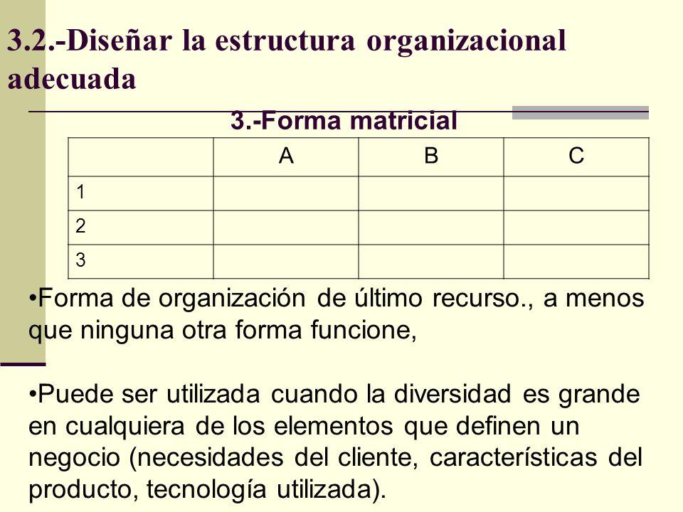 3.2.-Diseñar la estructura organizacional adecuada