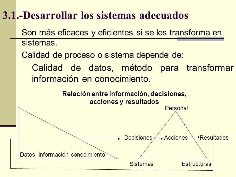 3.1.-Desarrollar los sistemas adecuados
