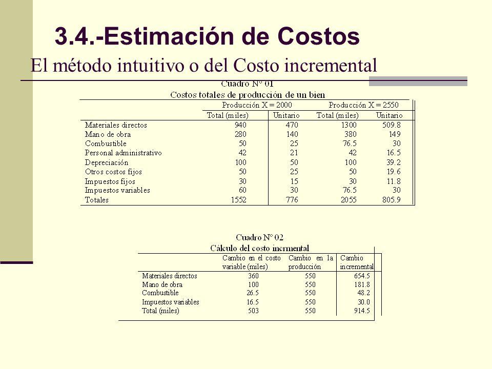El método intuitivo o del Costo incremental