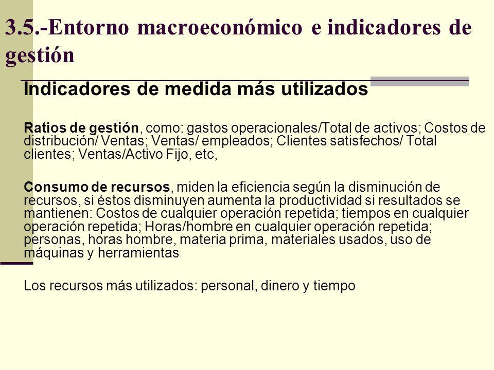3.5.-Entorno macroeconómico e indicadores de gestión