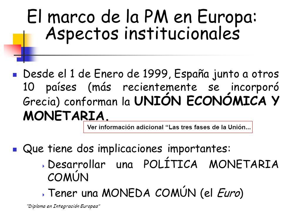 El marco de la PM en Europa: Aspectos institucionales