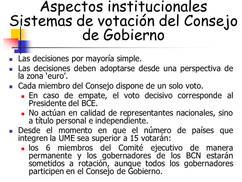Aspectos institucionales Sistemas de votación del Consejo de Gobierno