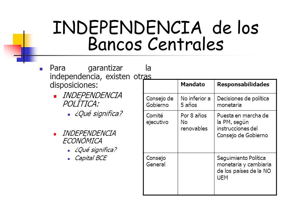 INDEPENDENCIA de los Bancos Centrales