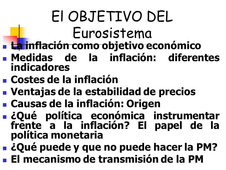 El OBJETIVO DEL Eurosistema