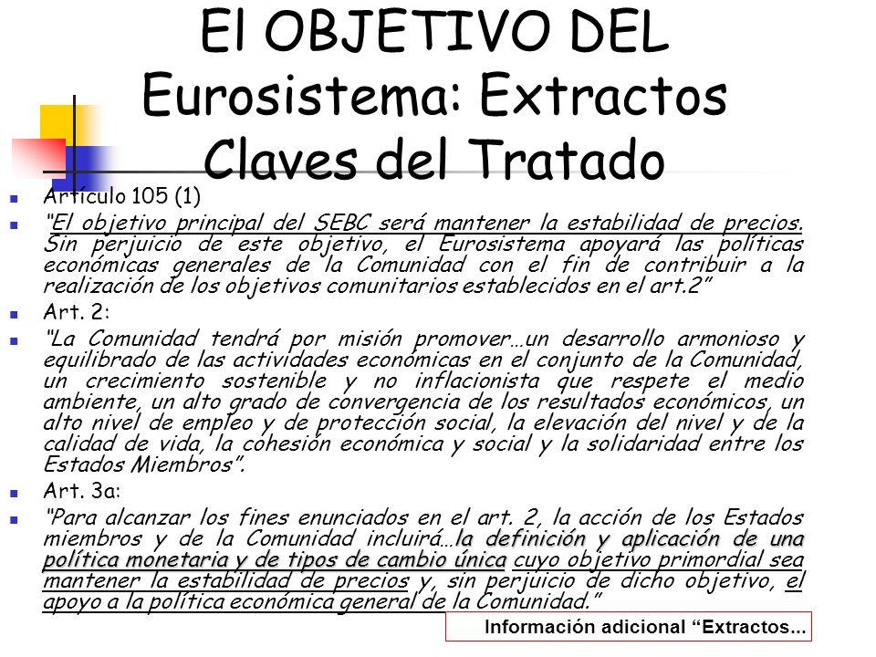 El OBJETIVO DEL Eurosistema: Extractos Claves del Tratado
