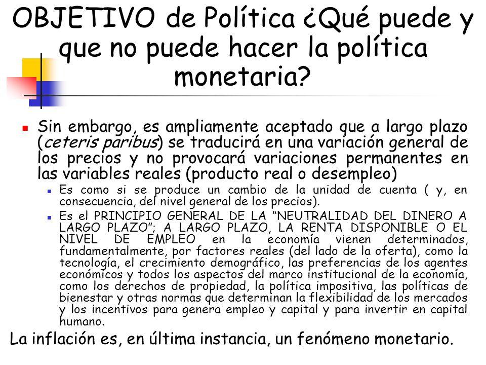 OBJETIVO de Política ¿Qué puede y que no puede hacer la política monetaria