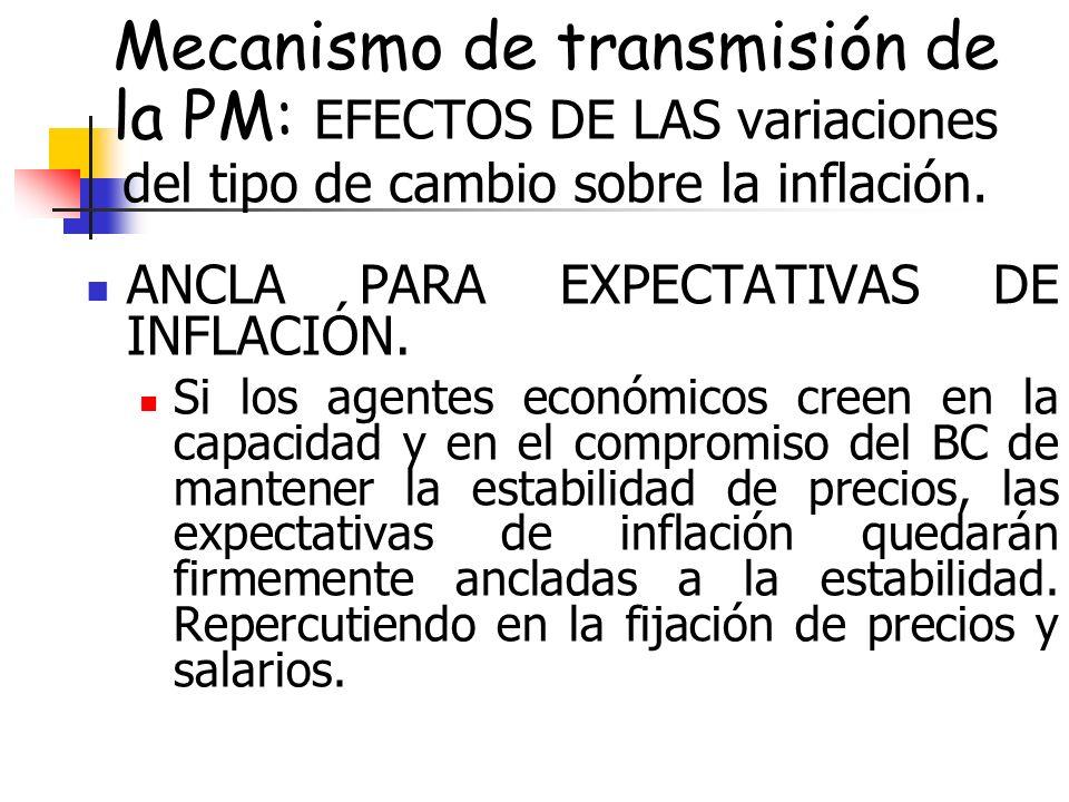 Mecanismo de transmisión de la PM: EFECTOS DE LAS variaciones del tipo de cambio sobre la inflación.