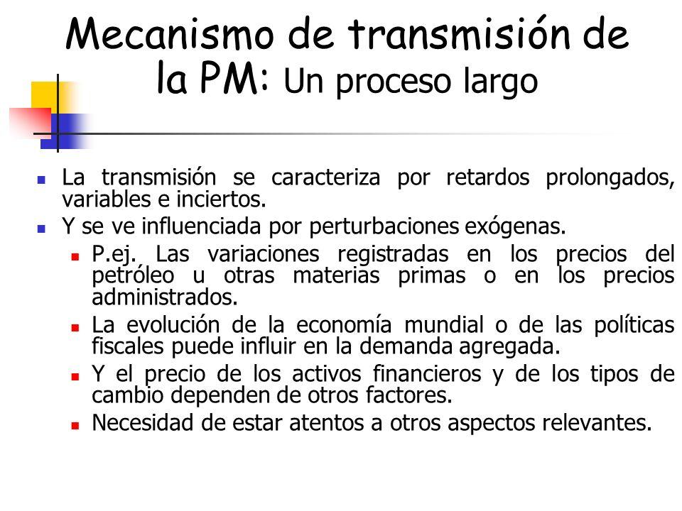 Mecanismo de transmisión de la PM: Un proceso largo