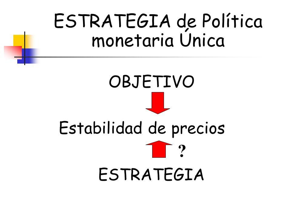 ESTRATEGIA de Política monetaria Única
