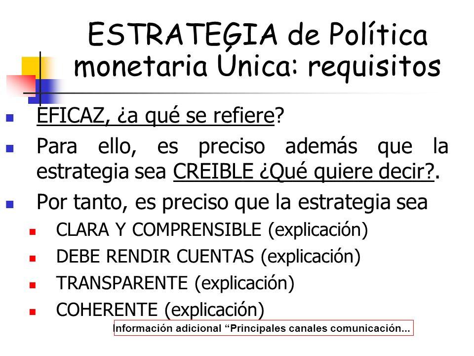 ESTRATEGIA de Política monetaria Única: requisitos