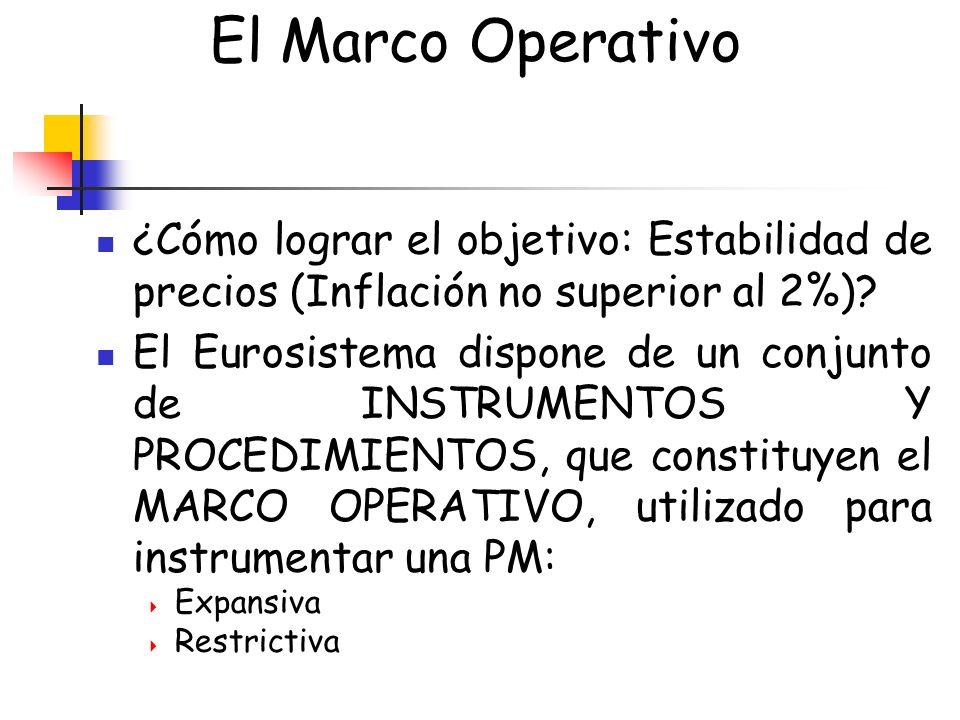 El Marco Operativo ¿Cómo lograr el objetivo: Estabilidad de precios (Inflación no superior al 2%)