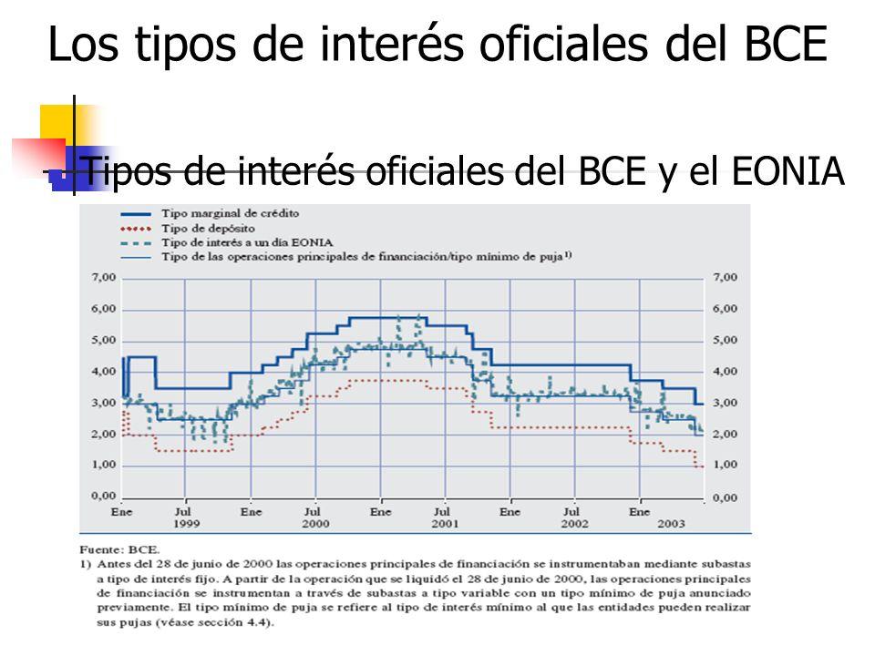 Los tipos de interés oficiales del BCE