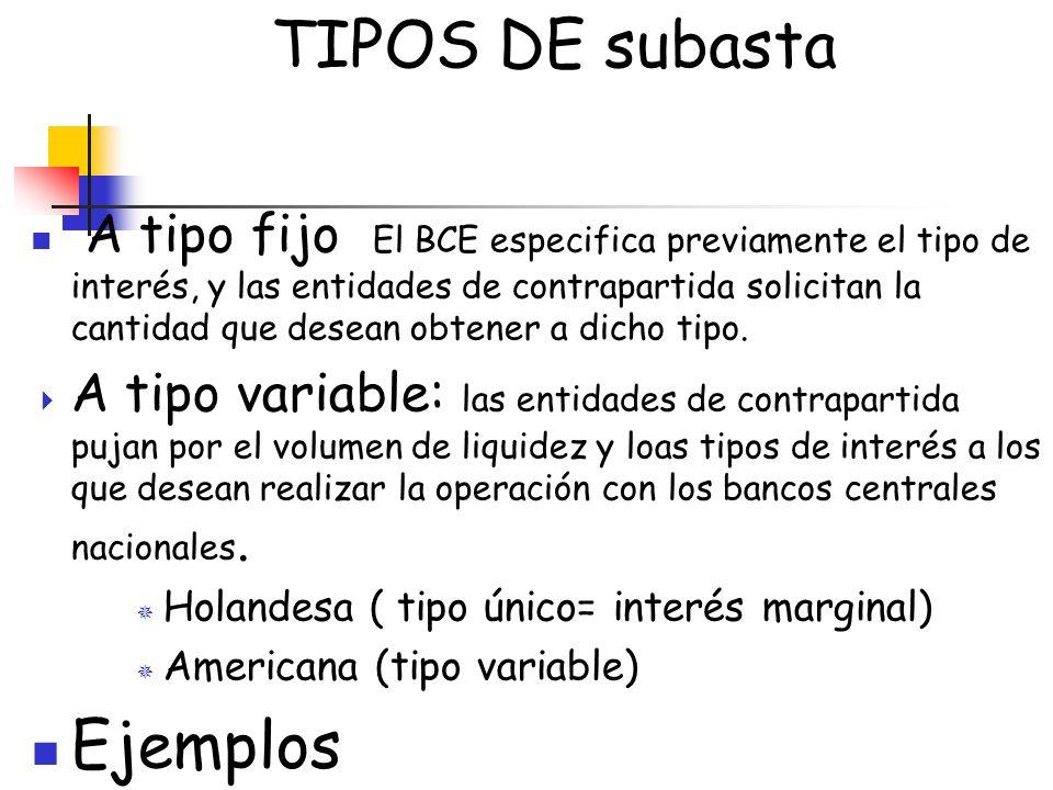 TIPOS DE subasta Ejemplos