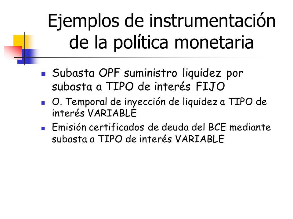 Ejemplos de instrumentación de la política monetaria