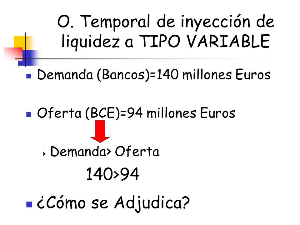 O. Temporal de inyección de liquidez a TIPO VARIABLE