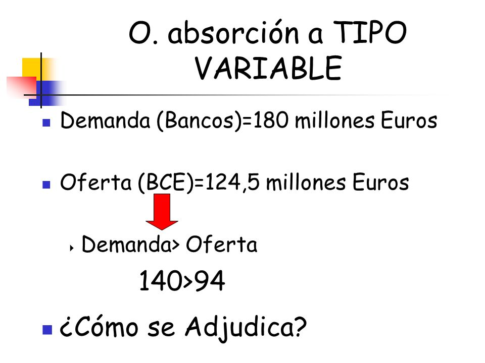 O. absorción a TIPO VARIABLE
