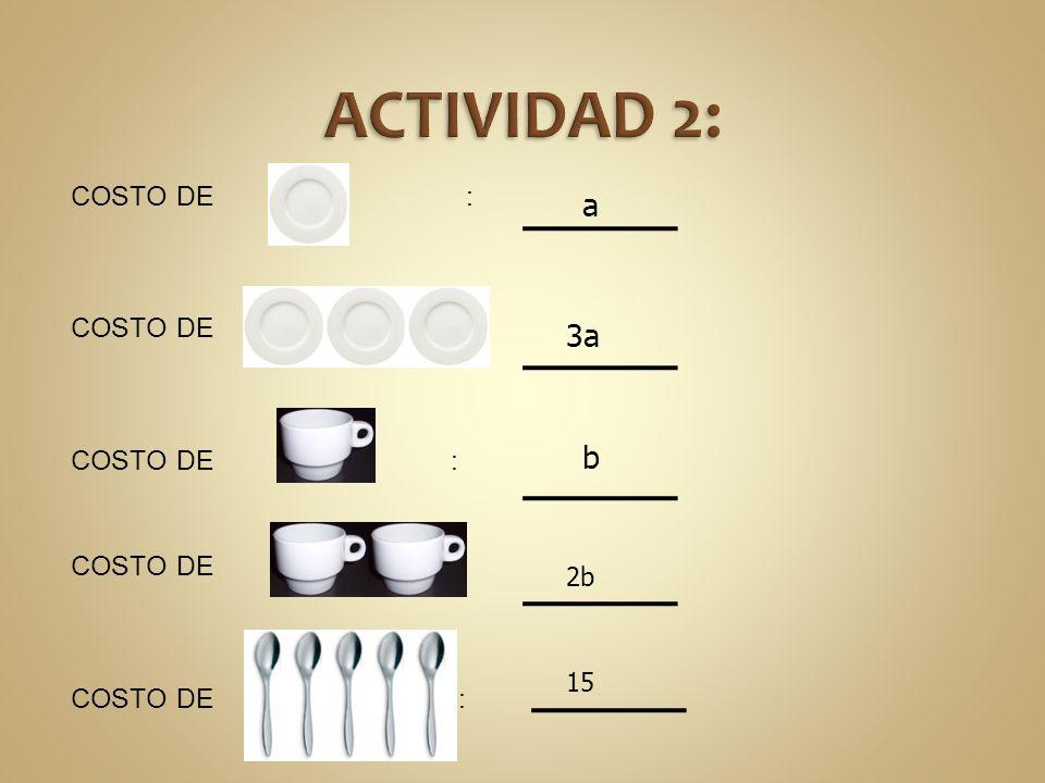 ACTIVIDAD 2: COSTO DE : COSTO DE : COSTO DE : a 3a b 2b 15