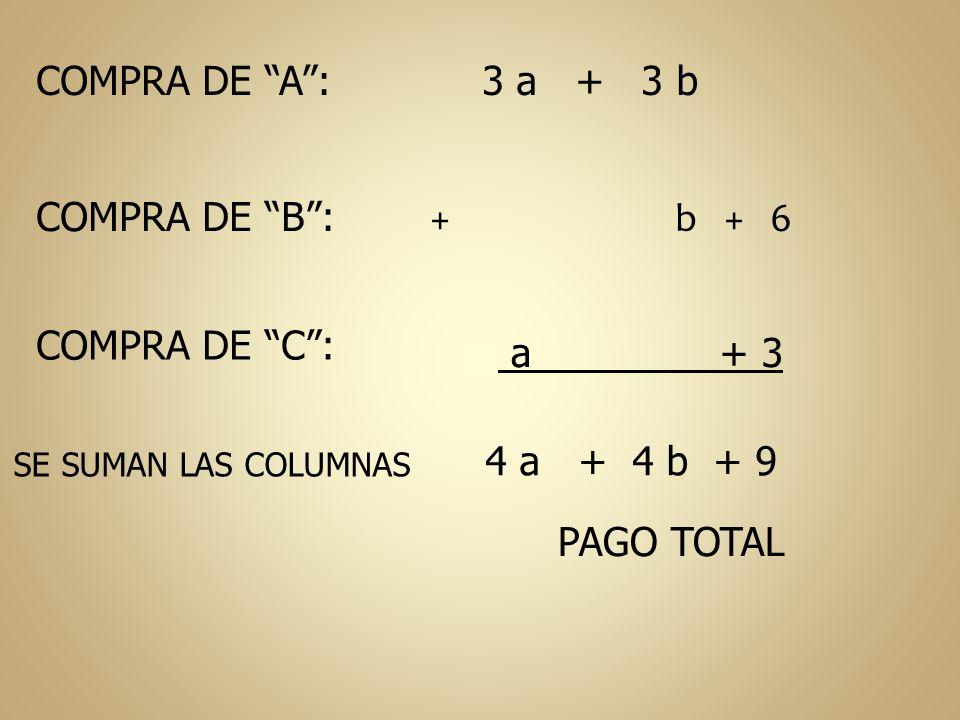COMPRA DE A : 3 a + 3 b COMPRA DE B : + b + 6 COMPRA DE C : a + 3