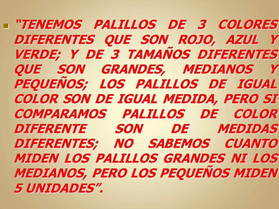 TENEMOS PALILLOS DE 3 COLORES DIFERENTES QUE SON ROJO, AZUL Y VERDE; Y DE 3 TAMAÑOS DIFERENTES QUE SON GRANDES, MEDIANOS Y PEQUEÑOS; LOS PALILLOS DE IGUAL COLOR SON DE IGUAL MEDIDA, PERO SI COMPARAMOS PALILLOS DE COLOR DIFERENTE SON DE MEDIDAS DIFERENTES; NO SABEMOS CUANTO MIDEN LOS PALILLOS GRANDES NI LOS MEDIANOS, PERO LOS PEQUEÑOS MIDEN 5 UNIDADES .