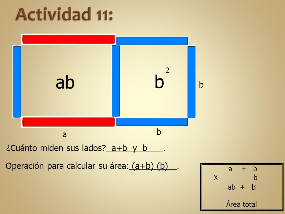 Actividad 11: ab b b b a ¿Cuánto miden sus lados ____________. a+b y b
