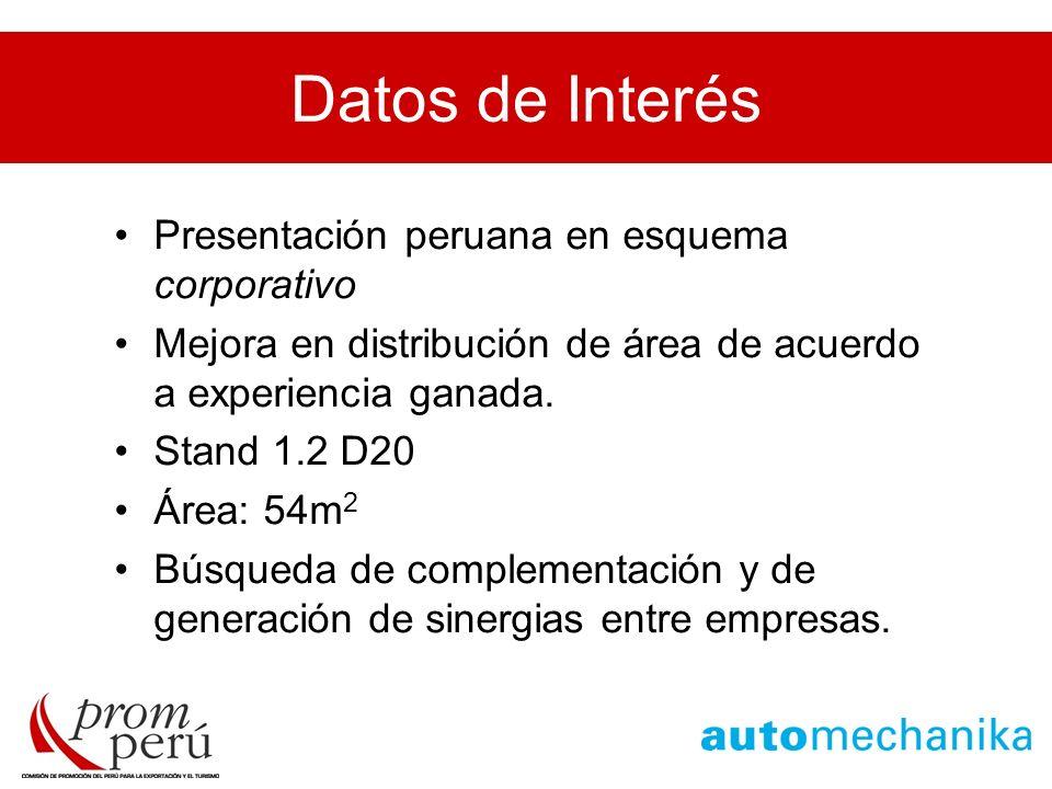 Datos de Interés Presentación peruana en esquema corporativo