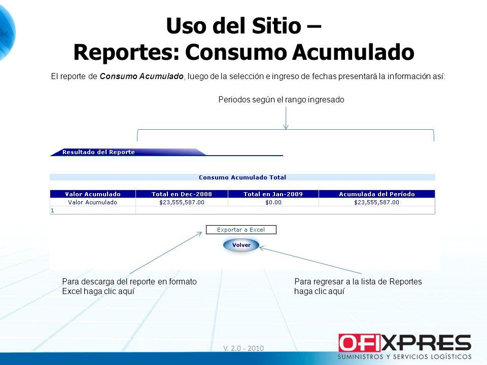 Uso del Sitio – Reportes: Consumo Acumulado