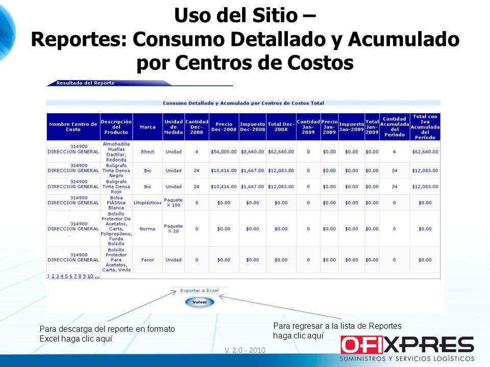 Uso del Sitio – Reportes: Consumo Detallado y Acumulado por Centros de Costos