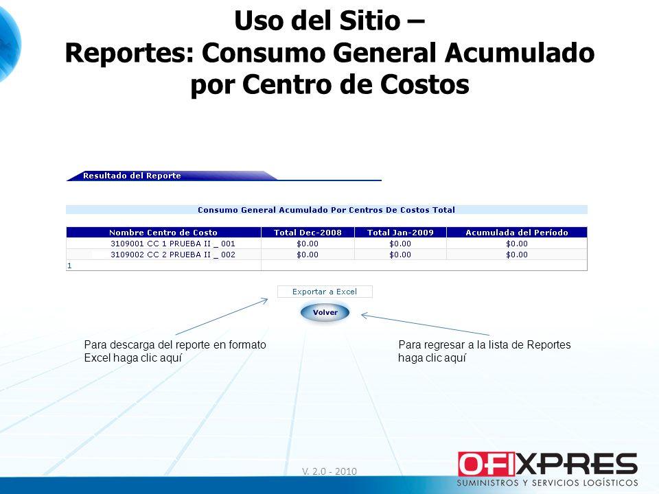 Uso del Sitio – Reportes: Consumo General Acumulado por Centro de Costos