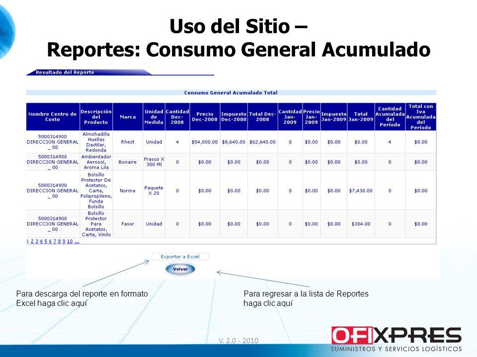 Uso del Sitio – Reportes: Consumo General Acumulado