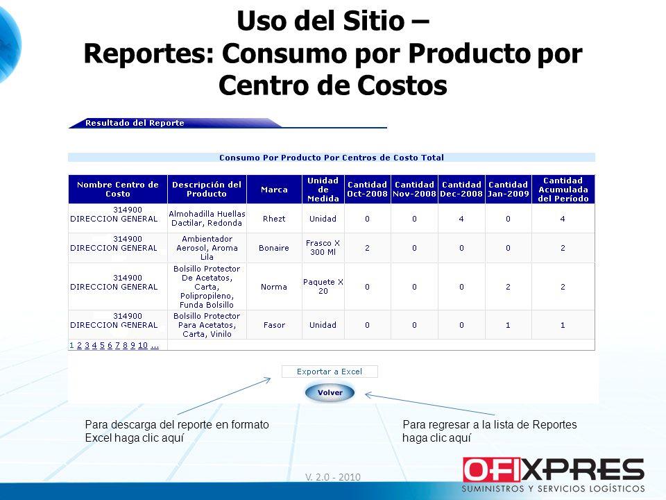 Uso del Sitio – Reportes: Consumo por Producto por Centro de Costos
