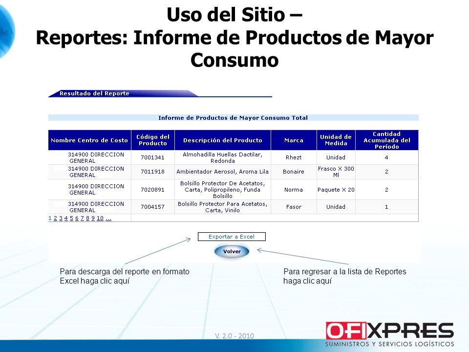 Uso del Sitio – Reportes: Informe de Productos de Mayor Consumo
