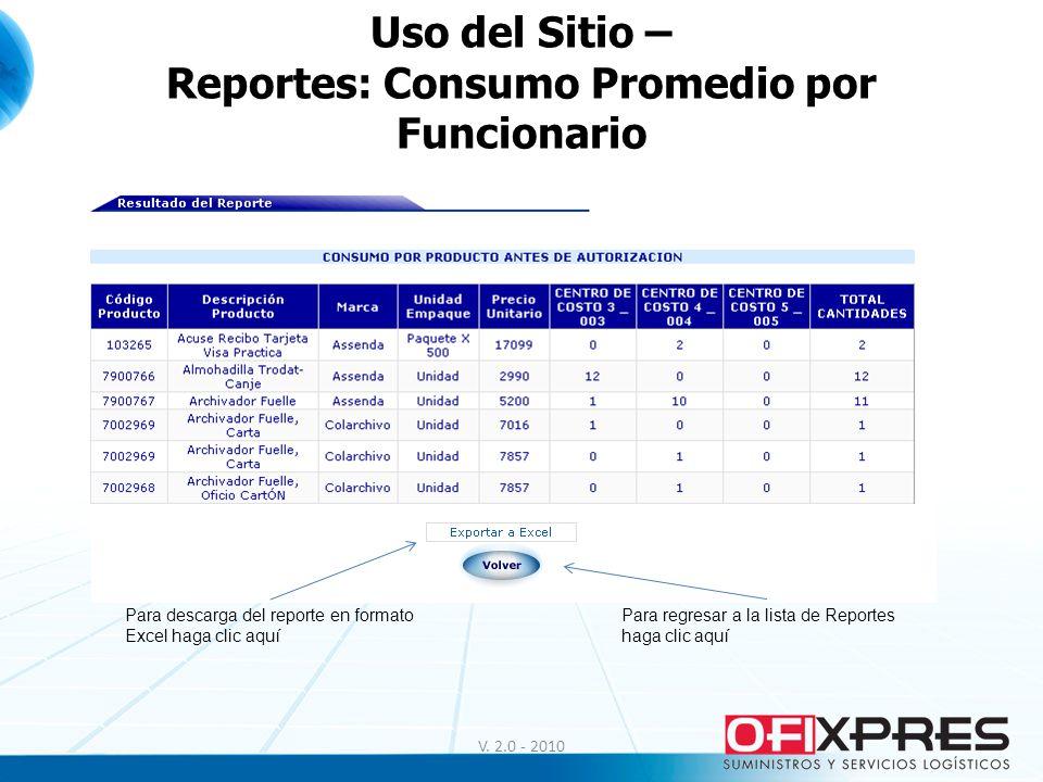 Uso del Sitio – Reportes: Consumo Promedio por Funcionario