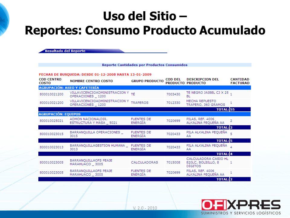 Uso del Sitio – Reportes: Consumo Producto Acumulado