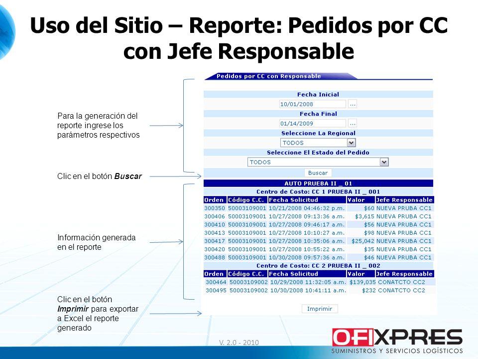 Uso del Sitio – Reporte: Pedidos por CC con Jefe Responsable