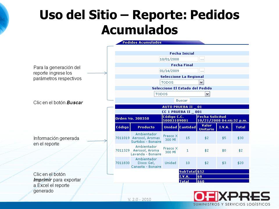 Uso del Sitio – Reporte: Pedidos Acumulados