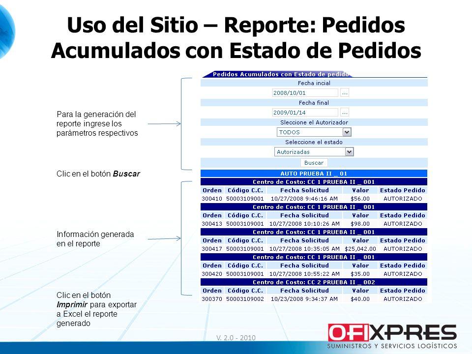Uso del Sitio – Reporte: Pedidos Acumulados con Estado de Pedidos