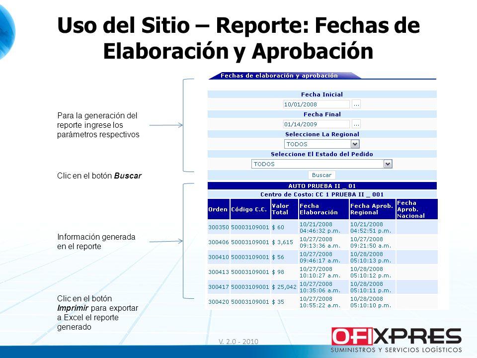 Uso del Sitio – Reporte: Fechas de Elaboración y Aprobación