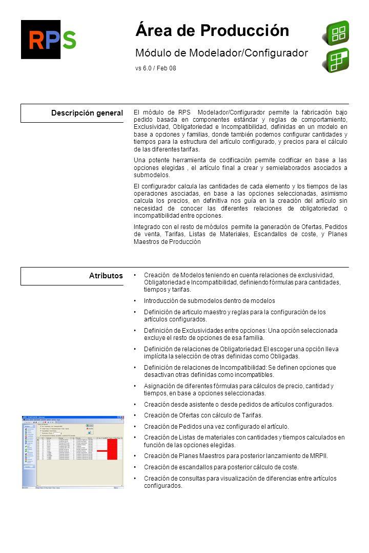 Área de Producción Módulo de Modelador/Configurador