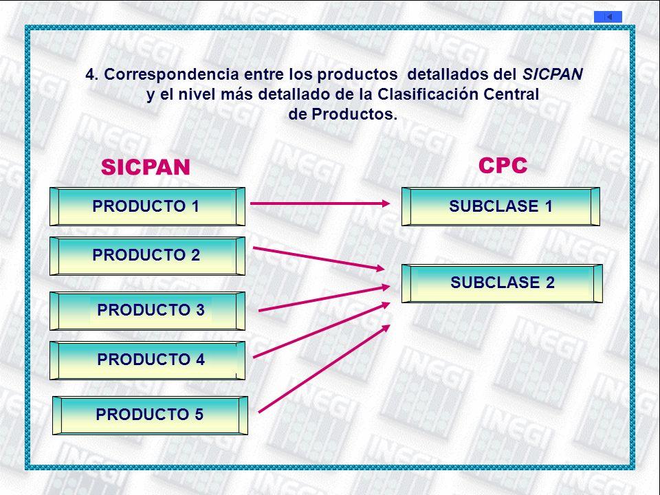 4. Correspondencia entre los productos detallados del SICPAN