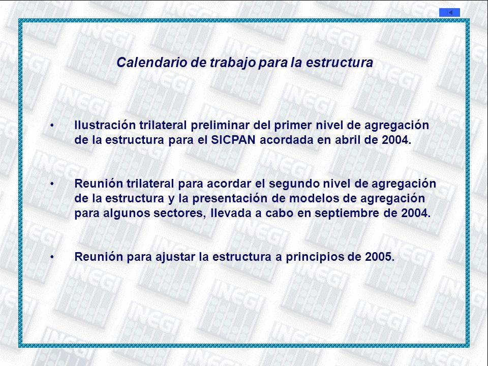 Calendario de trabajo para la estructura