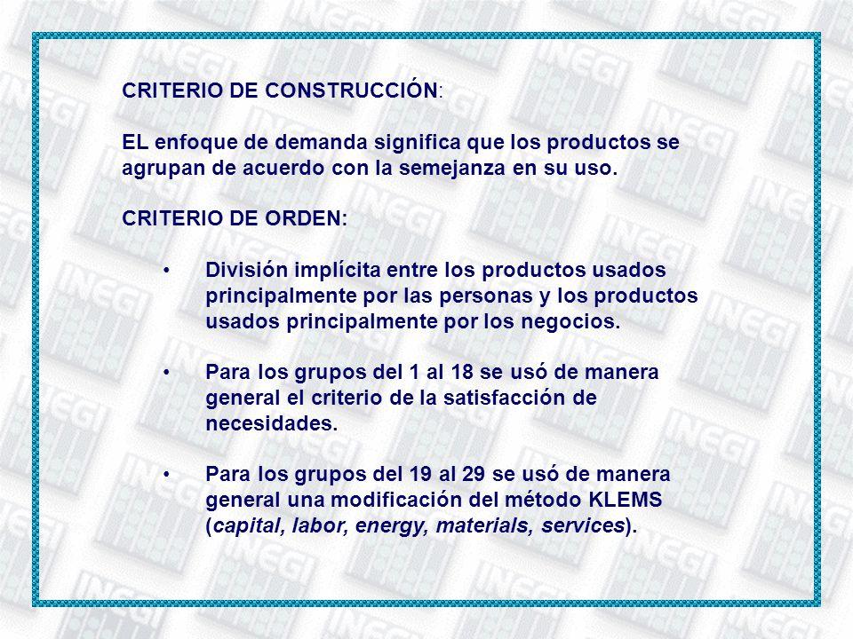 CRITERIO DE CONSTRUCCIÓN: