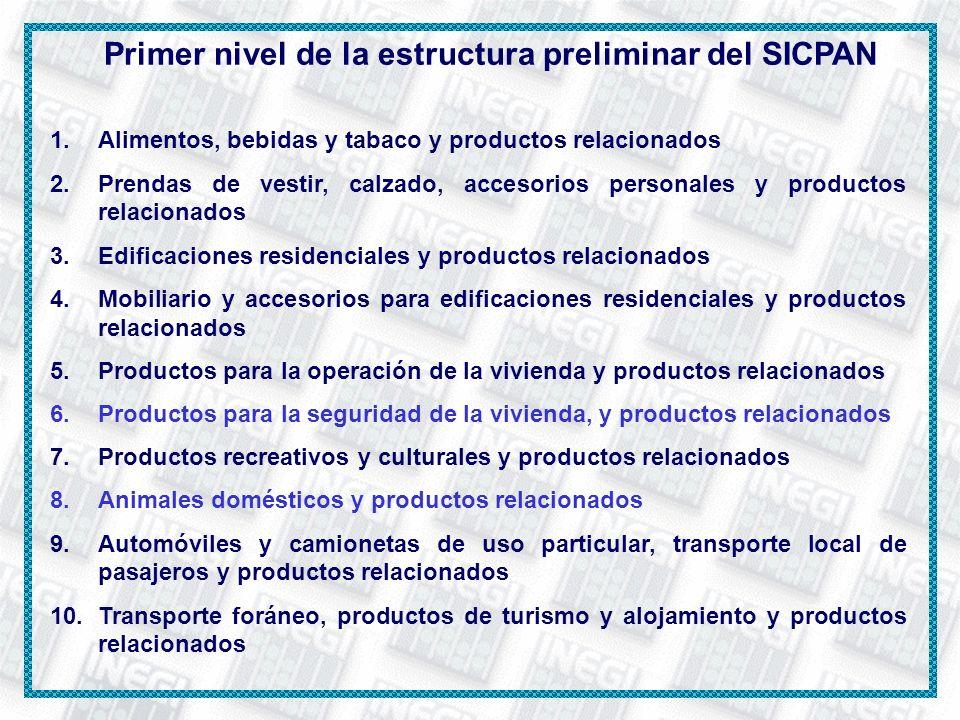 Primer nivel de la estructura preliminar del SICPAN