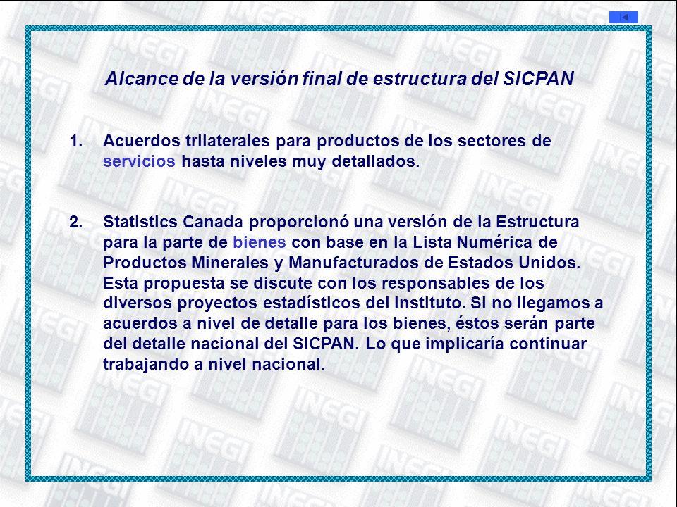 Alcance de la versión final de estructura del SICPAN