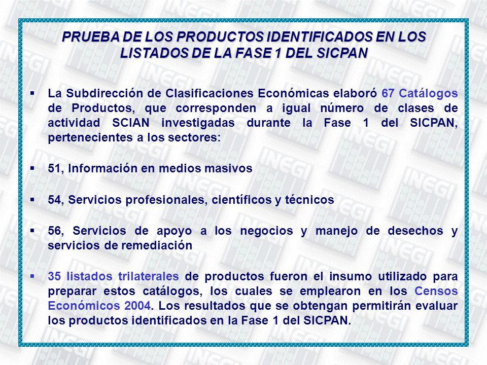 PRUEBA DE LOS PRODUCTOS IDENTIFICADOS EN LOS LISTADOS DE LA FASE 1 DEL SICPAN