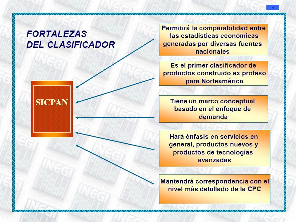 FORTALEZAS DEL CLASIFICADOR