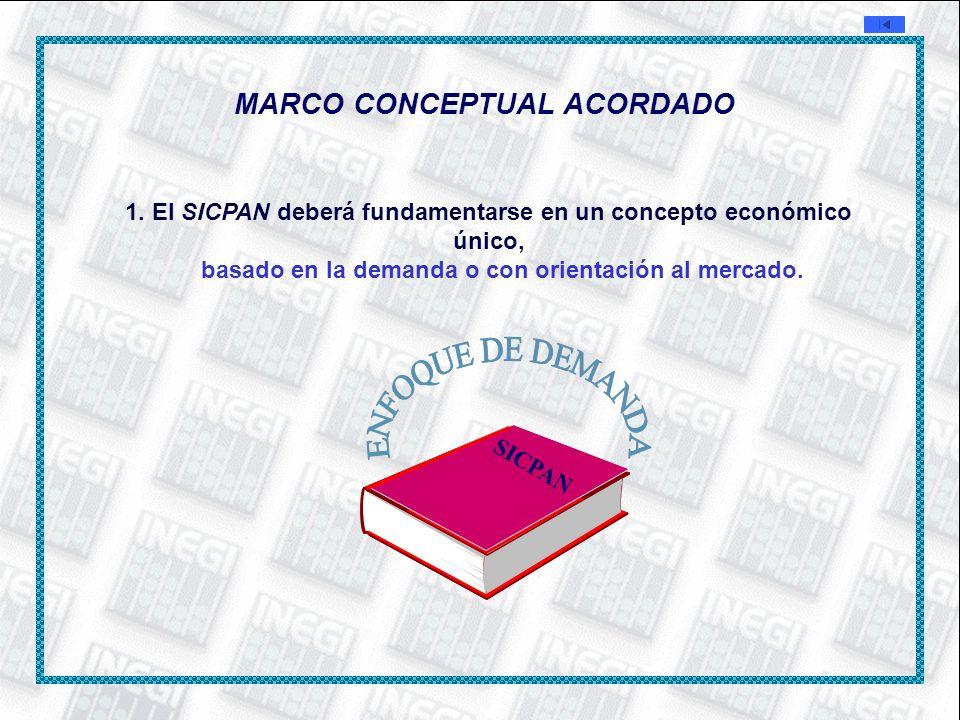MARCO CONCEPTUAL ACORDADO
