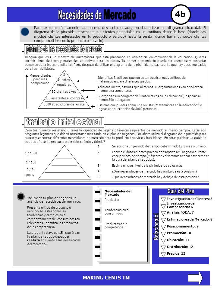pirámide de las necesidades de mercado