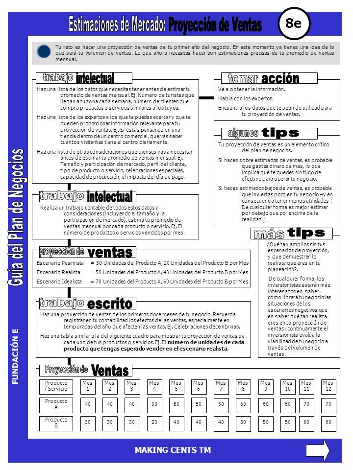 Guía del Plan de Negocios
