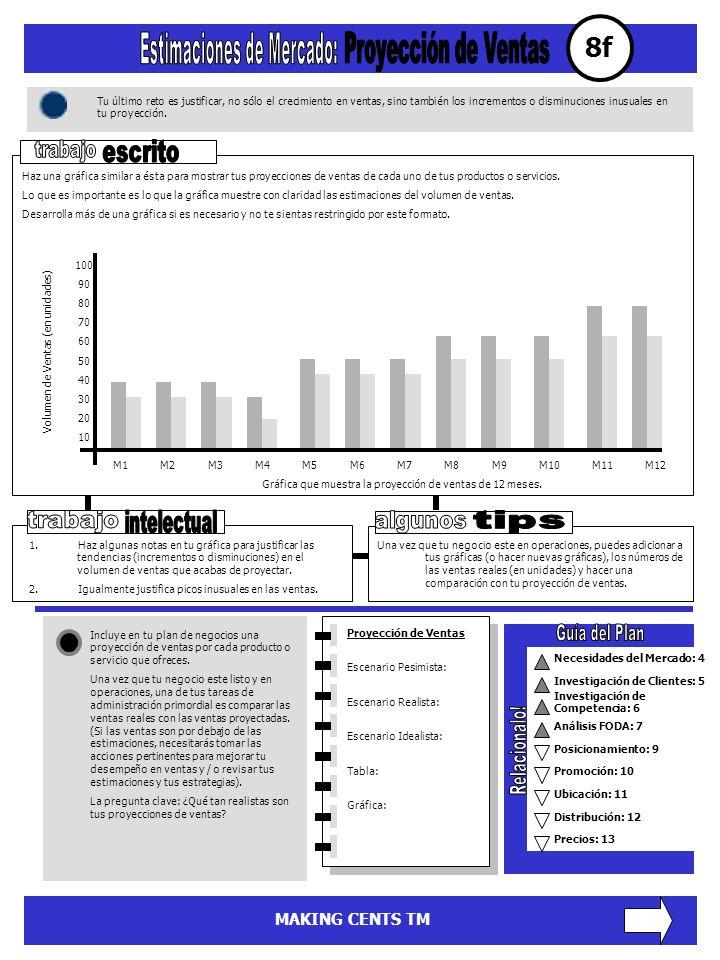 8f Estimaciones de Mercado: Proyección de Ventas trabajo escrito
